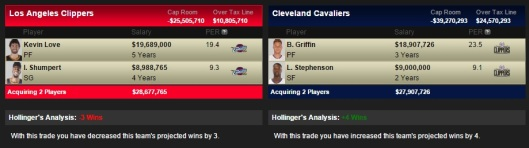 Trade - LAC-CLE